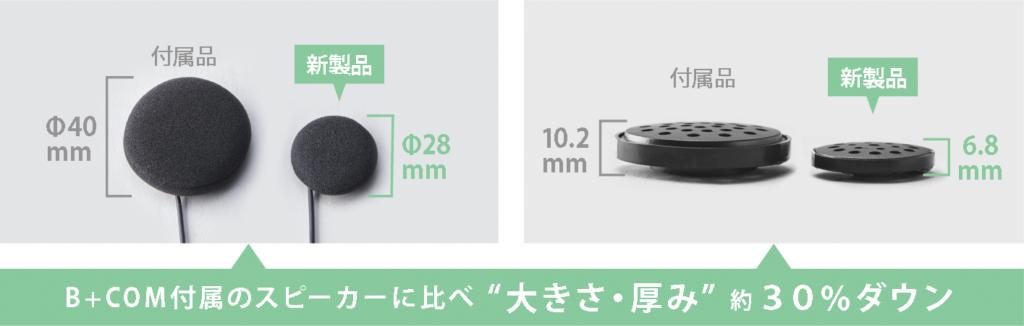 サインハウスB+COM 5 SMALLの写真