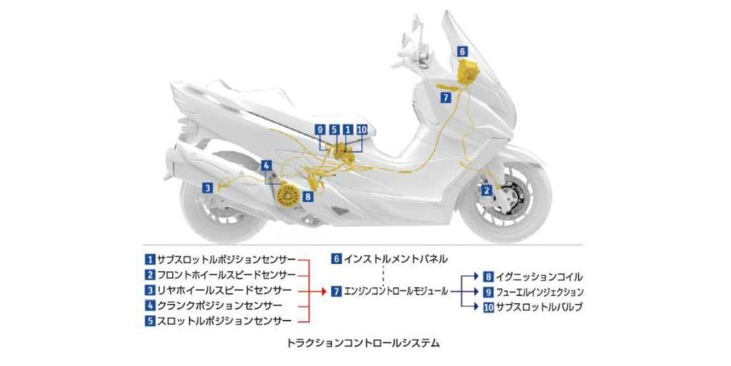 スズキ バーグマン400ABS トラクションコントロールシステム図
